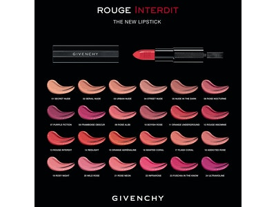 Givenchy Rouge Interdit NUDE Lips Bundle